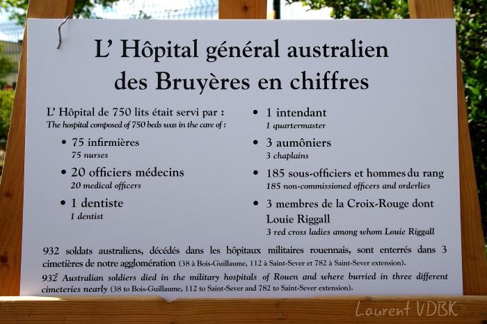 Sotteville-lès-Rouen : L'hippodrome des Bruyères a été transformé en hôpital militaire du Commonwealth (plus précisément australien) pendant la 14-18 il y a 100 ans. Panneaux de commémoration présentés le 30 avril 2016
